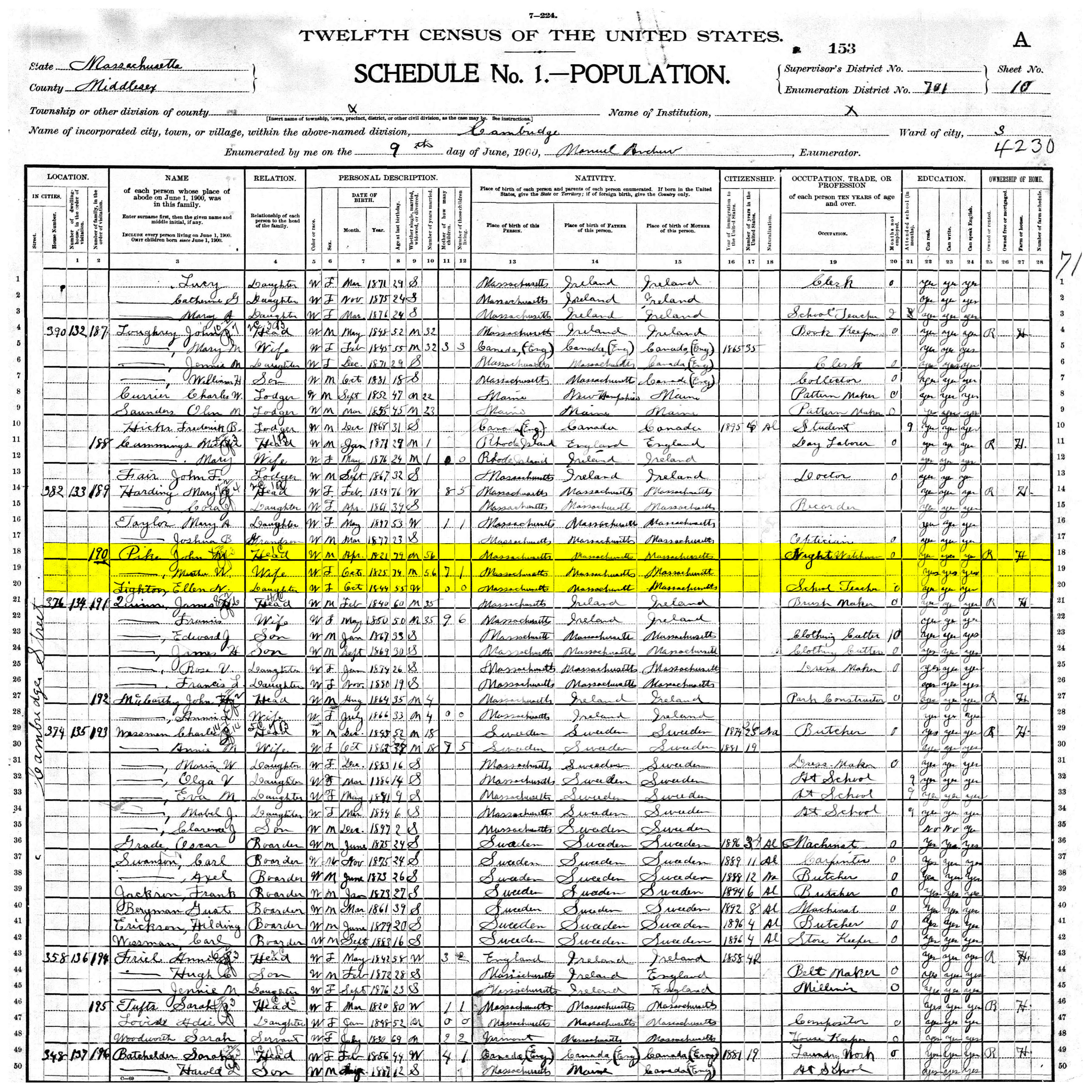 1900 Cambridge, Middlesex, MA census